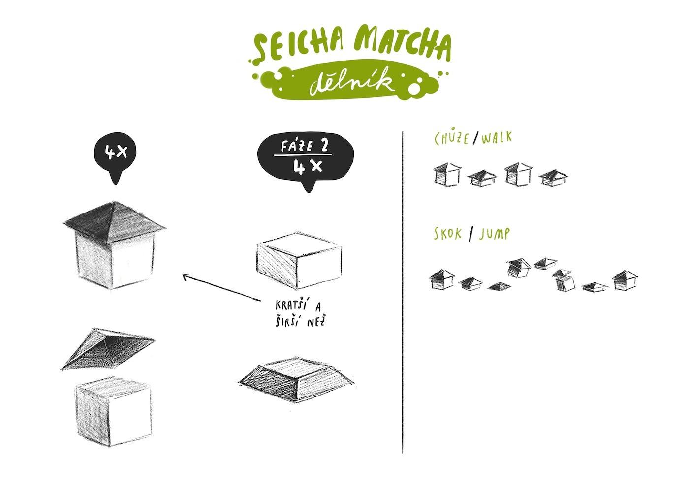 Making of Seicha Matcha: z digitálu na papír a pak zase zpátky